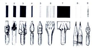 English: Writing utencils: stencils Письменные...