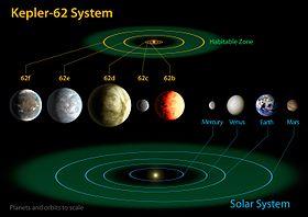 كيبلر-62f - ويكيبيديا