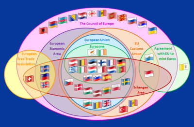 https://i1.wp.com/upload.wikimedia.org/wikipedia/commons/thumb/8/84/Supranational_European_Bodies.png/400px-Supranational_European_Bodies.png
