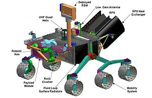 Schematic diagram of the planned rover components.