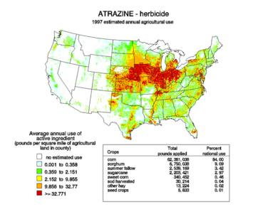 Diagrama de uso de la atrazina