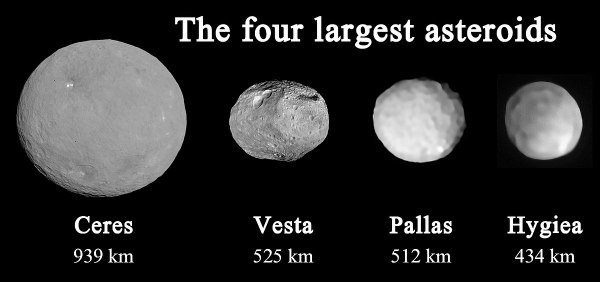 List of exceptional asteroids Wikipedia