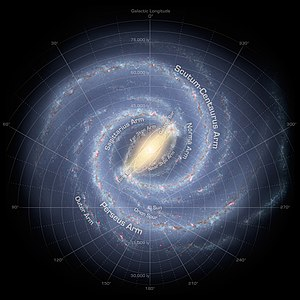 English: Artist's conception of the spiral str...