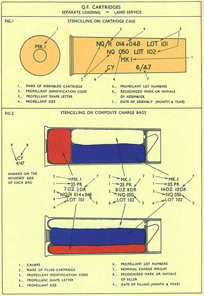 File:25 pounder base charges diagrams.jpg