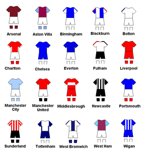 FA Premier League clubs home colours