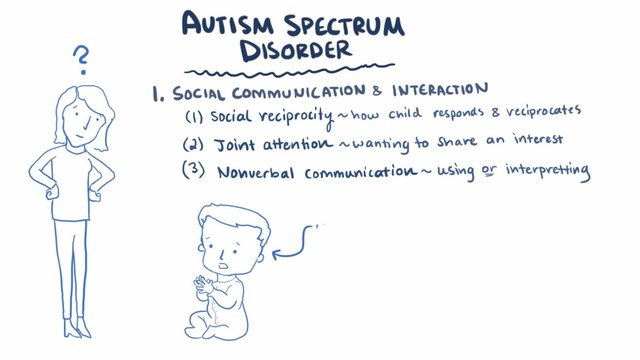 File:Autism spectrum disorder video.webm - Wikimedia Commons