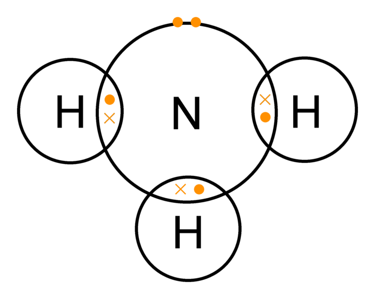 Electron Dot Diagram For Ammonia Nh3
