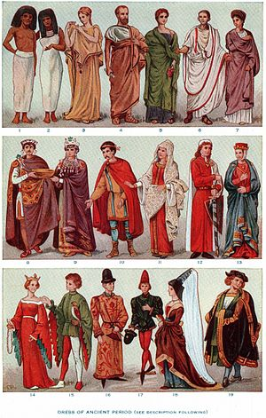 Clothing in history