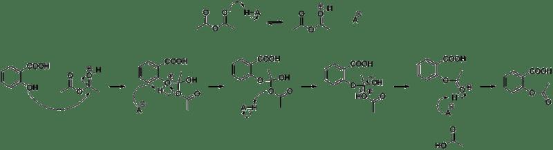 Acetylation of salicylic acid, mechanism