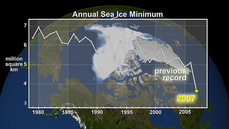 File: Jaarlijkse Arctische zee-ijs Minimum.jpg