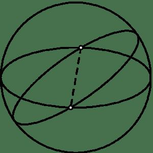 English: This is a diagram describing intersec...