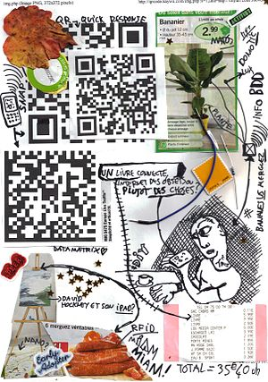 English: Internet of things collage Français :...