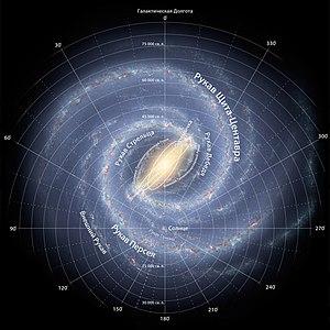 Млечный путь (компьютерная модель). Спиральная галактика с перемычкой. Доминируют два из четырёх рукавов.