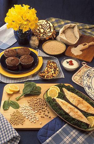 food sources of magnesium: bran muffins, pumpk...