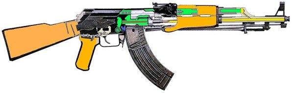 ผู้สร้างปืน AK-47 หรืออาก้าเสียชีวิตด้วยวัย 94 ปี   JuSci.net