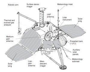 File:Mars Polar Lander  spacecraft diagrampng