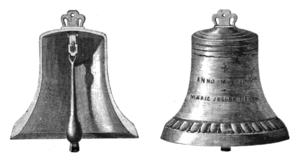 Cutaway drawing of a church bell, showing cons...