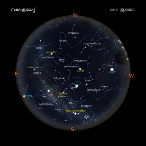 Sky map 2018 July malayalam