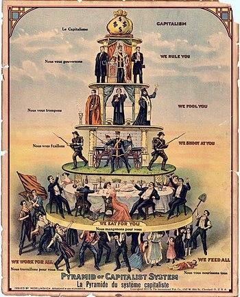 IWW poster printed 1911