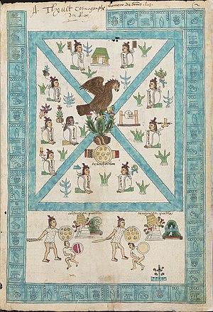 Mendoza Codex depicting the mexican coat of arms