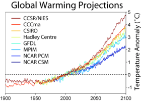 Calculations of global warming prepared in or before 2001 from a range of climate models under the SRES A2 emissions scenario, which assumes no action is taken to reduce emissions.