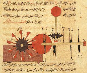 Arabic Machine Manuscript (Orient manuscript 3306)