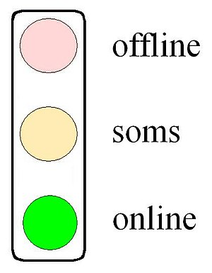 Wikistatus online
