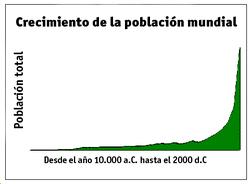 Crecimiento con forma de J de la población mundial en número de habitantes y variación del incremento anual