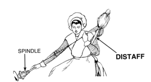 A line-drawing of a woman wearing an old-fashioned dress and bonnet who is spinning wool into thread: in her right hand she holds a spindle with thread wrapped around it, and the end of the thread stretches to a big clump of wool wrapped around a distaff (a wooden stick) which she holds tucked under her left arm.