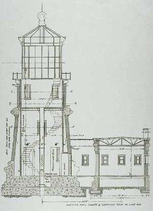 English: Blueprint of Split Rock Lighthouse.