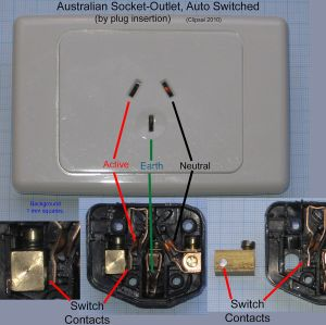 File:Australian SocketOutlet, Auto Switchedjpg  Wikipedia