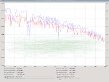 Hard Disk Drive Performance Characteristics Wikipedia