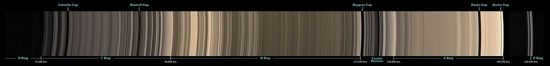 Mosaik Cassini dari cincin-cincin Saturnus.