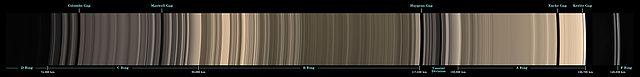 https://i1.wp.com/upload.wikimedia.org/wikipedia/commons/thumb/b/b1/Saturn%27s_rings_dark_side_mosaic.jpg/640px-Saturn%27s_rings_dark_side_mosaic.jpg
