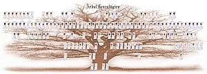 English: Ahnenblatt Family Tree Example