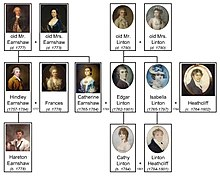 an analysis of the social status in emma a novel by jane austen This student essay consists of approximately 3 pages of analysis of marriage and social status  jane austen's time  social status in emma from bookrags.