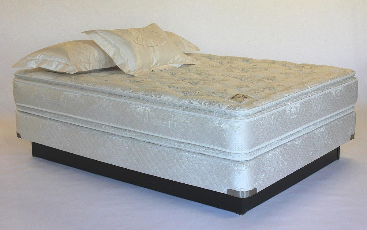 mattress wikipedia