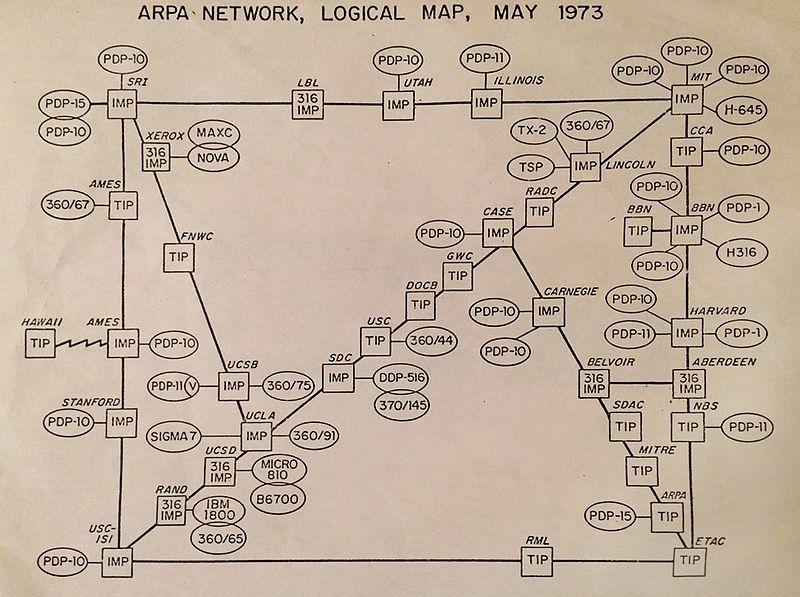 File:Arpanet map 1973.jpg