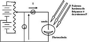 branchement panneau photovoltaique
