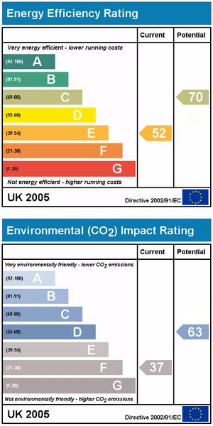 English: Sample UK home performance rating ene...