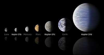 List of smallest exoplanets - Wikipedia