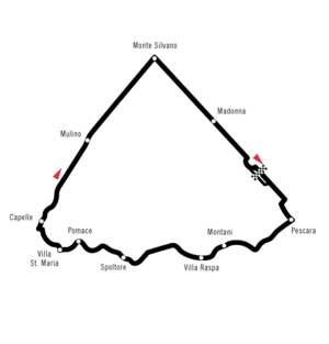 Circuit Pescara