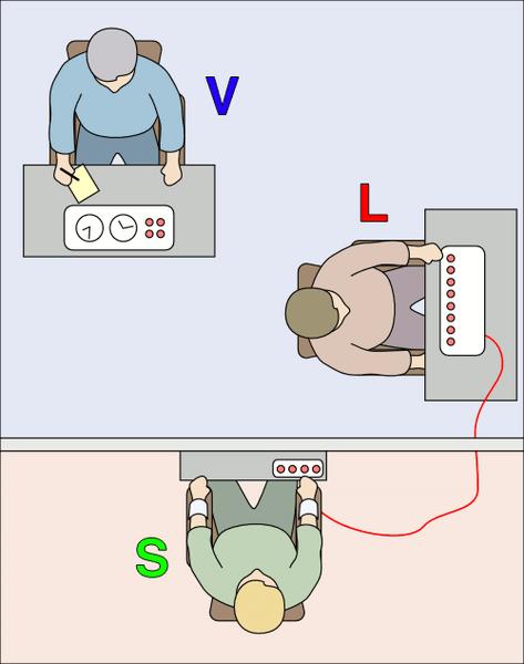 File:Milgram Experiment.png