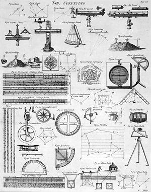 Surveying - Simple English Wikipedia, the free encyclopedia