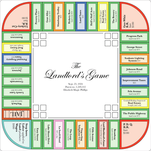 English: Landlord's Game board, based on Eliza...