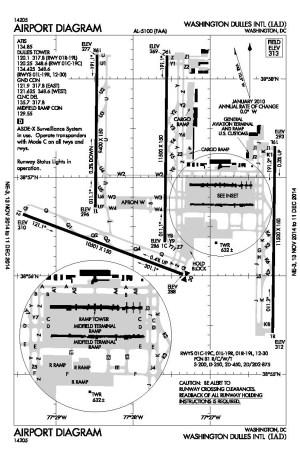 File:IAD FAA diagrampdf  Wikipedia
