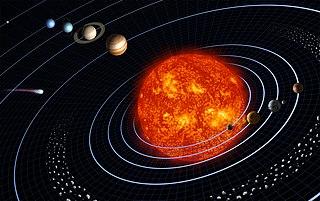 Representação esquemática do Sistema Solar.