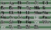 polnisches Alphabet