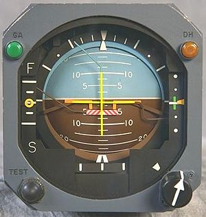 English: Attitude indicator (artificial horizo...