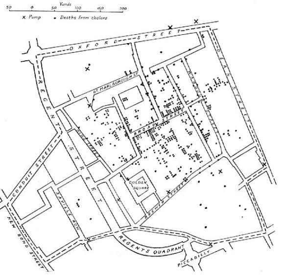 John Snow 1855 cholera outbreak